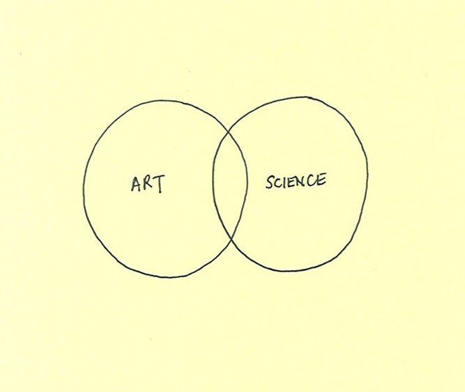Venn Diagrams Brainbows And Saying Hello To My Younger Self